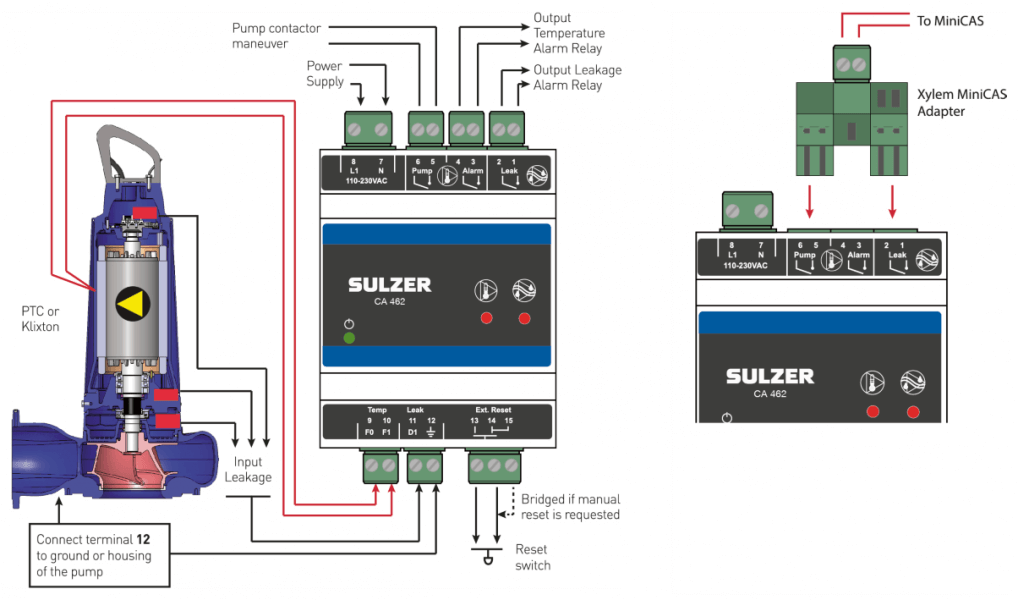 sulzer relay drawing convert your pump to sulzer abs today! flygt minicas wiring diagram at gsmx.co