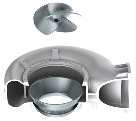 submersible pumps. Black Bedroom Furniture Sets. Home Design Ideas