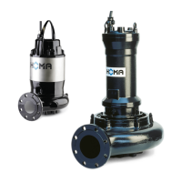 Series A Submersible Solids Handling Pumps